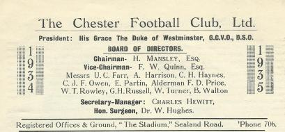 Ground Name 1935