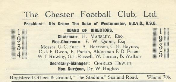 Ground Name 1935